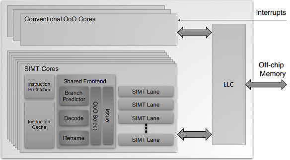 MPSP block diagram